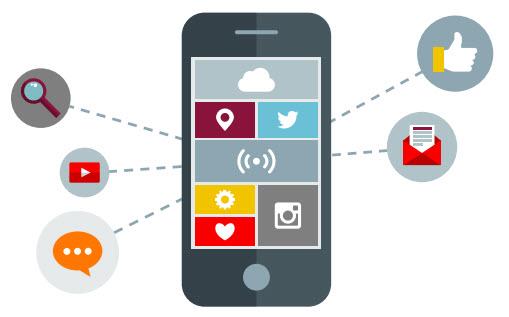 Digital Marketing Terms